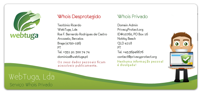 Dominios Whois Privacy